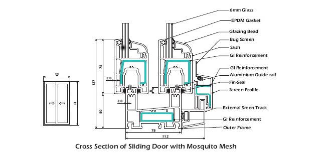 uPVC Doors | Infensol - Innovative Fenestration Solutions